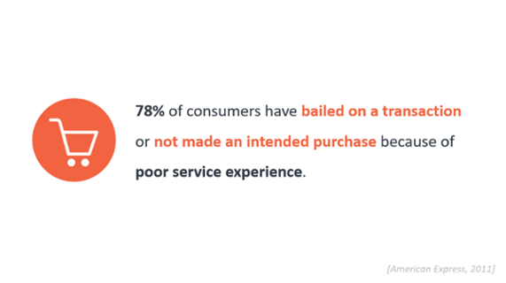 poor customer experience statistic american express