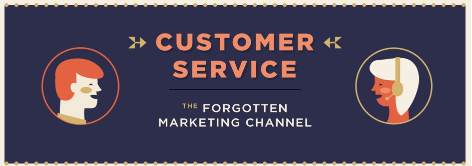 customer service marketing channel
