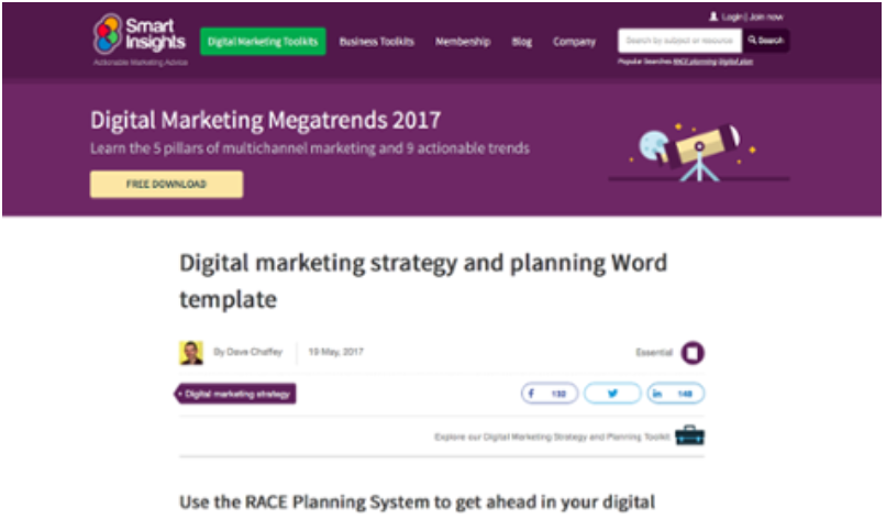 smart insights marketing plan templates woveon