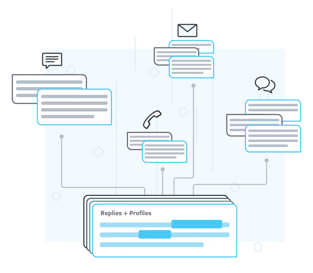 centralized-storage-single-customer-view