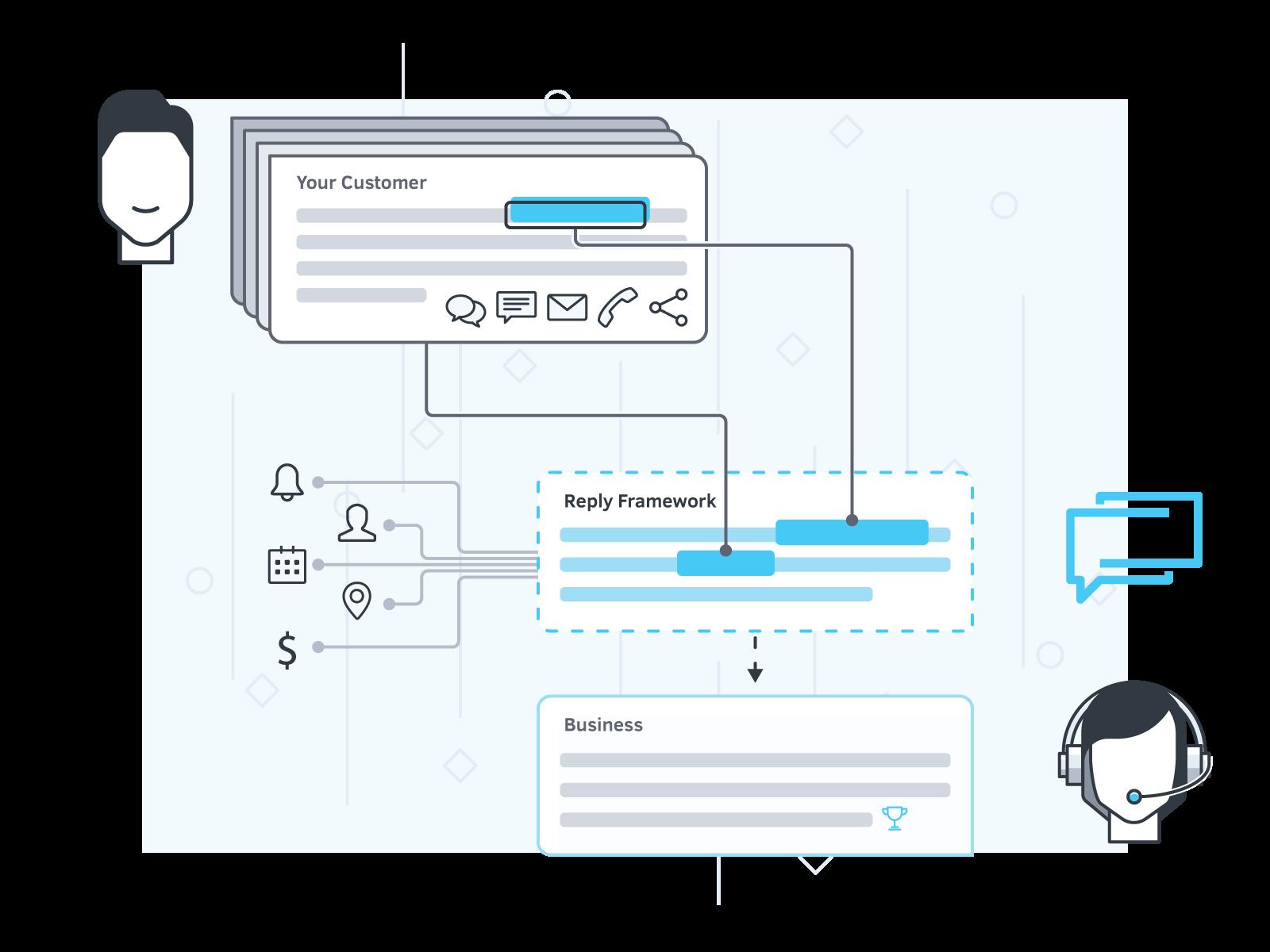 investigation_customer_analytics