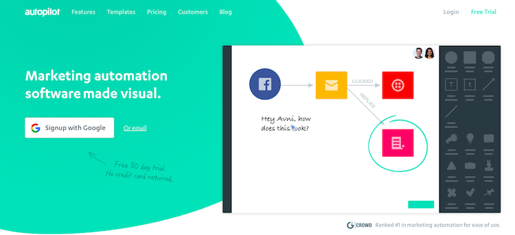Auto Pilot Marketing Automation Software for Customer Conversation Management