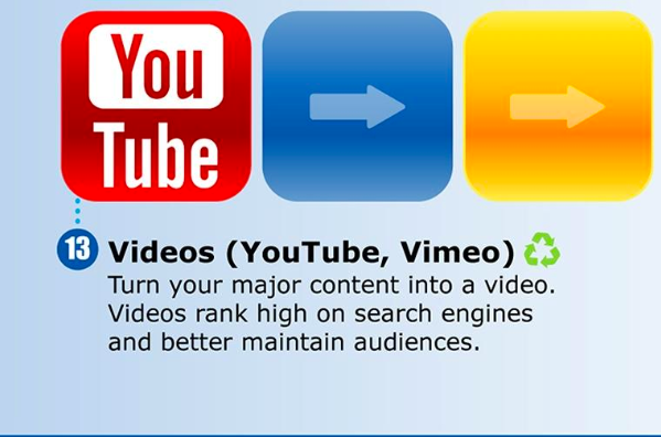 turn your content into a video infographic