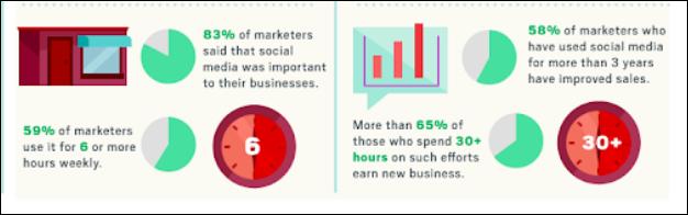 b2b client personalities understanding infographic