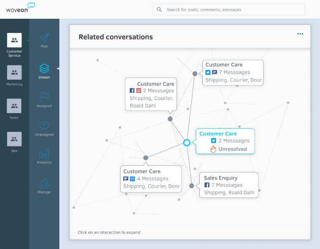 woveon conversational AI platform dashboard